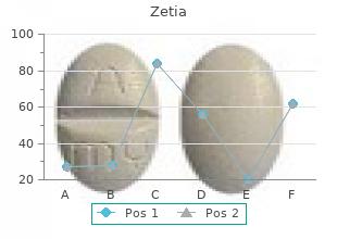buy zetia american express
