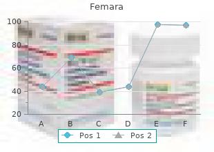 generic femara 2.5 mg with amex
