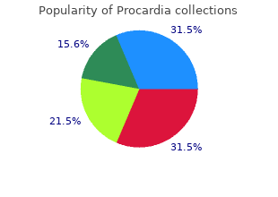 purchase discount procardia line