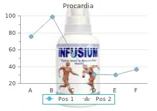 buy 30 mg procardia with visa