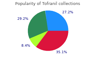 purchase tofranil 75mg free shipping
