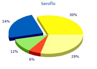 purchase generic seroflo on line