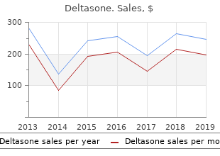purchase deltasone 20 mg with visa