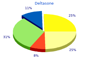buy deltasone line