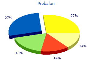 generic 500 mg probalan with amex