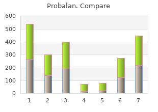 buy cheap probalan on-line