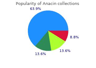 cheap 525mg anacin with amex