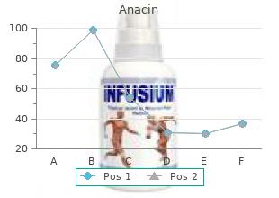 order 525 mg anacin with visa