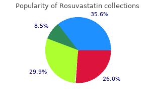 order 10mg rosuvastatin overnight delivery