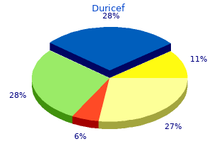 buy cheap duricef 250mg on-line