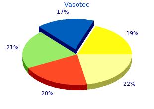 buy cheap vasotec on-line
