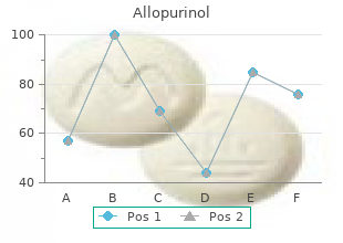order genuine allopurinol