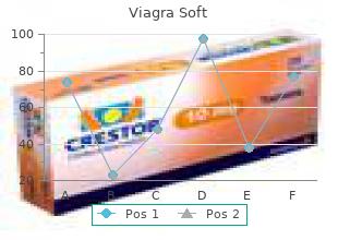 buy viagra soft 50mg with visa