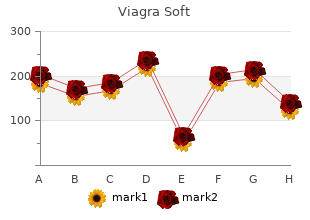order generic viagra soft online