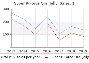 purchase super p-force oral jelly without prescription