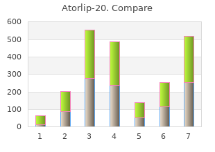 order atorlip-20 amex