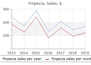 order finpecia 1 mg otc