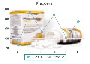 200mg plaquenil amex