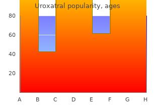 buy genuine uroxatral online