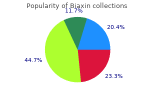 500mg biaxin for sale