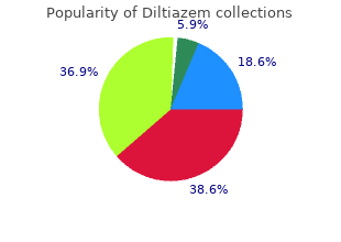 order diltiazem american express