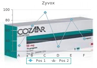 order 600 mg zyvox with amex