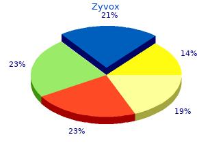 cheap zyvox 600mg line