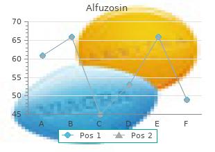 order alfuzosin 10mg without prescription