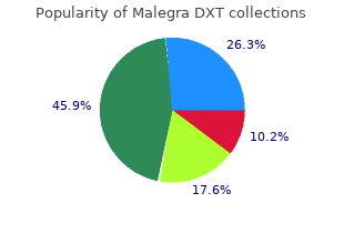 purchase 130mg malegra dxt fast delivery