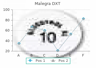 buy malegra dxt 130mg lowest price