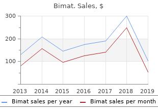 order bimat 3ml on line