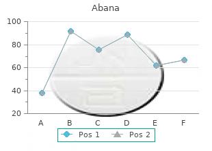 buy abana 60 pills without prescription
