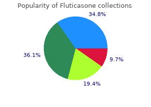purchase fluticasone on line amex