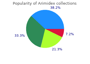 buy arimidex 1 mg