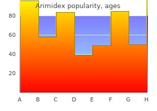 buy 1 mg arimidex with amex