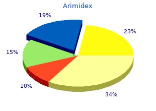buy genuine arimidex