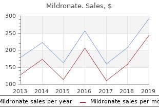 cheap 250 mg mildronate mastercard
