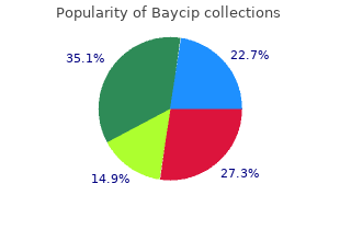 buy baycip 500mg