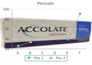 buy 300 mg penisole visa