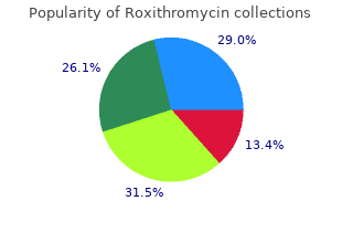 purchase discount roxithromycin line