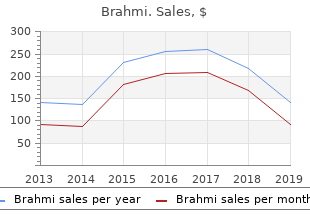 buy brahmi with american express