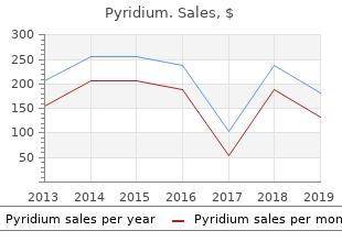 discount pyridium 200 mg without a prescription
