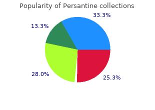 purchase generic persantine