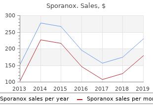 buy sporanox without prescription