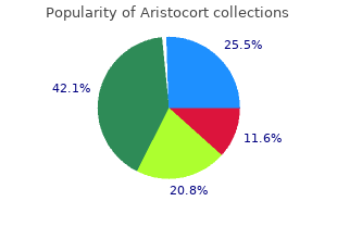 safe aristocort 40 mg