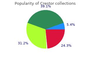buy generic crestor on-line