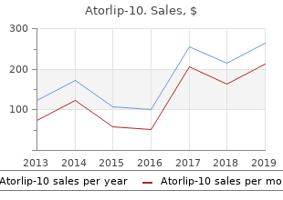 buy atorlip-10 10mg without a prescription