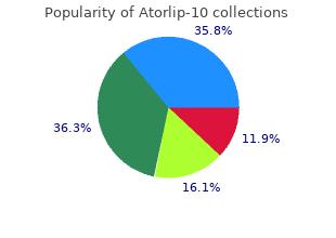 buy atorlip-10 in united states online