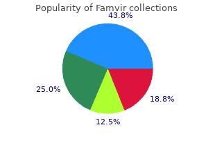 order 250mg famvir with mastercard