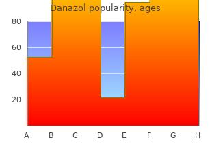 200 mg danazol amex